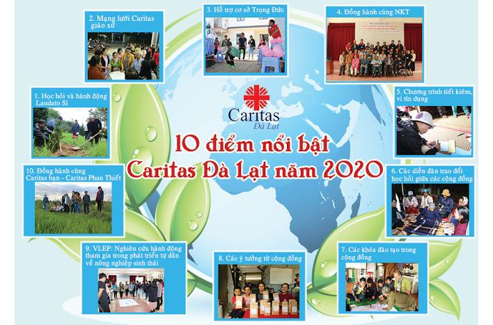 10 Điểm Nổi Bật Của Caritas Đà Lạt Năm 2020